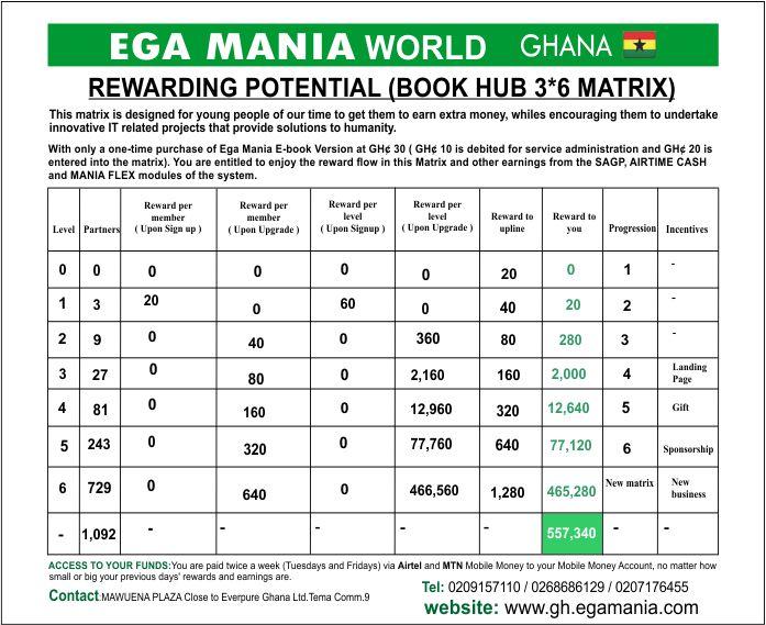EGA MANIA COMPENSATION PLAN  2016