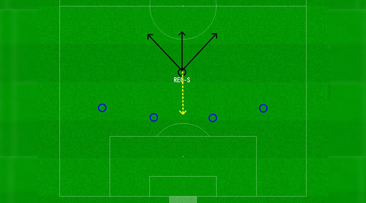 Regista movements Football Manager