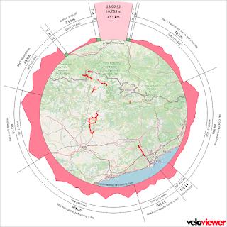 Trip wheel from Veloviewer