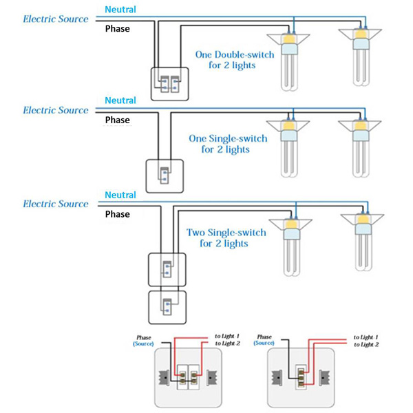 How to Install a Double or Single Switch for 2 Lights [Completed with wiring  diagram] - My Electrical Diary | Wiring Two Switches One Light Diagram |  | My Electrical Diary