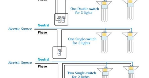How To Install A Double Or Single Switch For 2 Lights