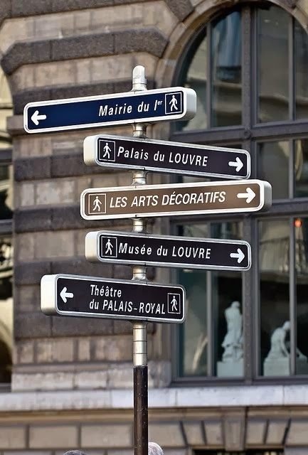 Travelling in Paris: road signs