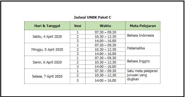 Resmi Jadwal UNBK Paket C 2020