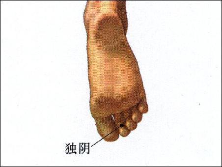 獨陰穴位 | 獨陰穴痛位置 - 穴道按摩經絡圖解 | Source:zhongyibaike.com