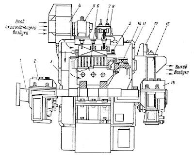 Продольный разрез ГЭД типа ПГ-146