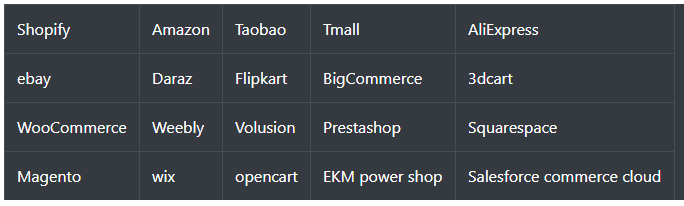 List of ECommerce Platforms