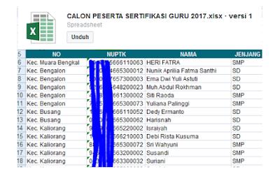DAFTAR NAMA CALON PESERTA SERTIFIKASI GURU TAHUN 2017