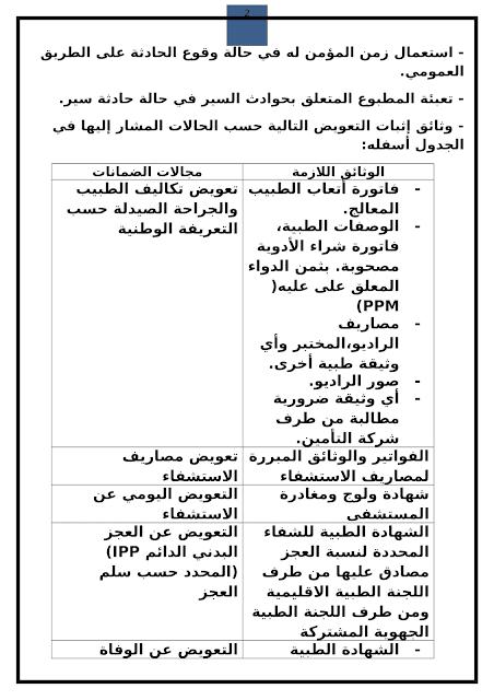 مراحل تدبير ملفات الحوادث المدرسية