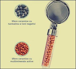 Pareri Forum Cap de dus AQUALIFE Impulse cu filtru de minerale