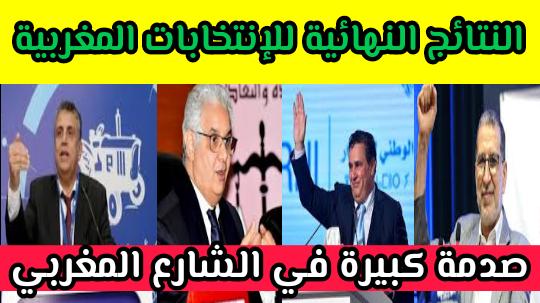 عاجل .. وزارة الداخلية تعلن نتائج الإنتخابات بعد فرز 96 بالمئة من الاصوات