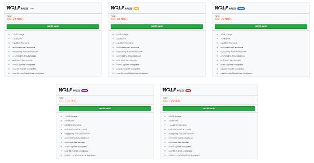 hosting wordpress murah di masterweb