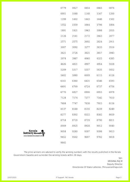 LIVE: 23-05-2021 Vishu Bumper 2021 BR 79(Revised to 22-7-2021) Results: Kerala New Bumper