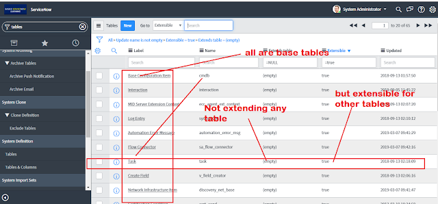 Tell that how to create table in servicenow