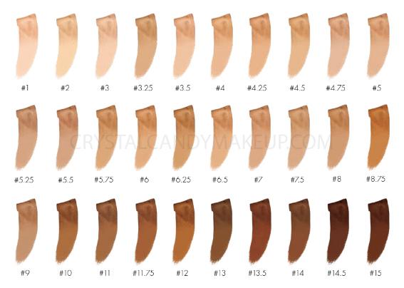 Giorgio Armani Power Fabric Longwear High Cover Foundation Review Swatches All New Shades