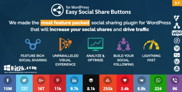 Easy Social Share Buttons 3.7 For WordPress takes your Social Sharing