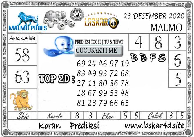 Prediksi Togel MALMO LASKAR4D 23 DESEMBER 2020