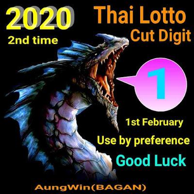Thailand Lottery King 123 Facebook Timeline Blogspot 01 Februry 2020