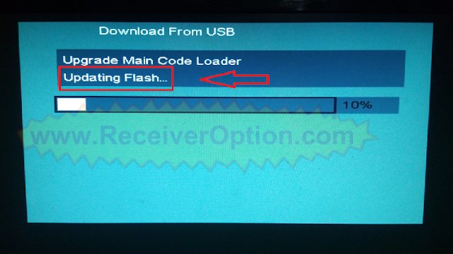 HOW TO RECOVER DEAD 1506LV HD RECEIVER BY USB