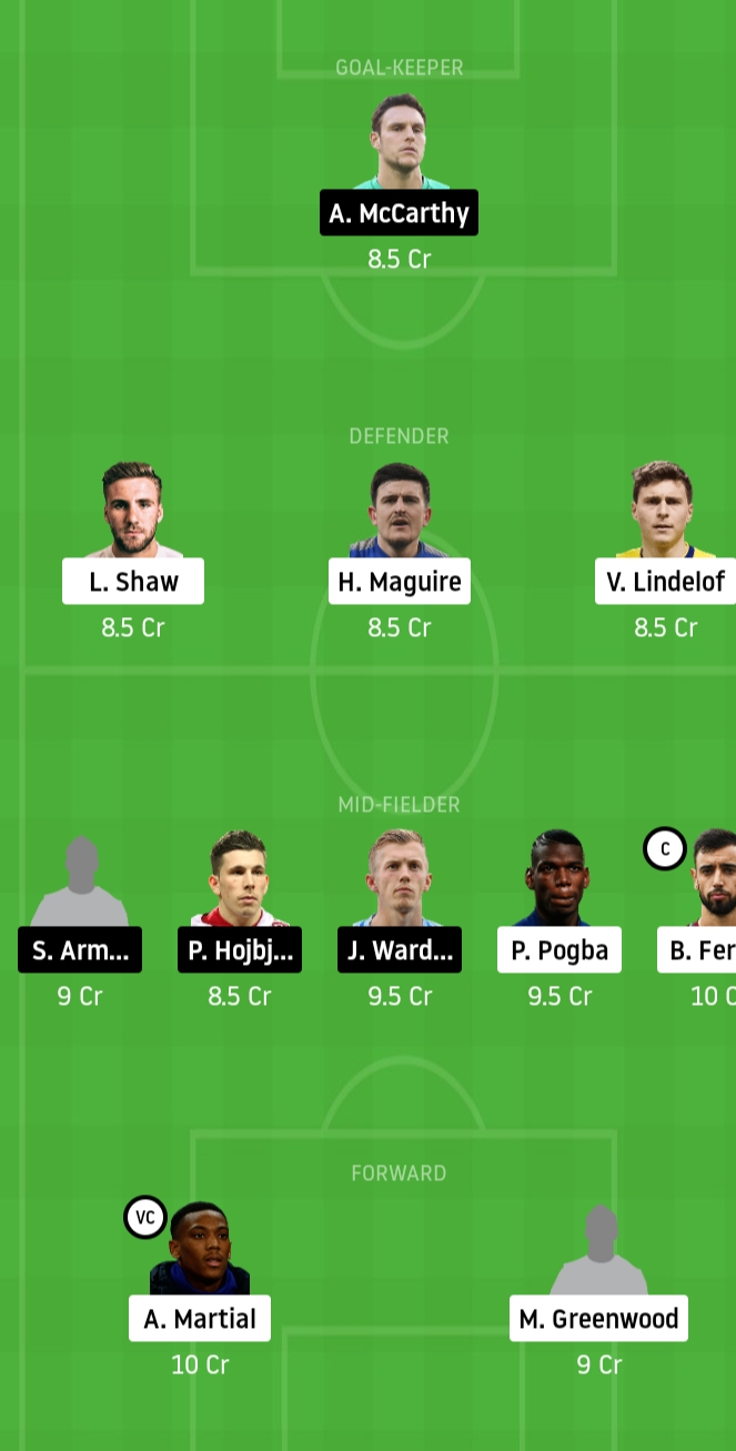 Premier League 2019-20 - Champions League Spot In Contention As Manchester United Host Saints, Dream11 Fantasy Team Prediction
