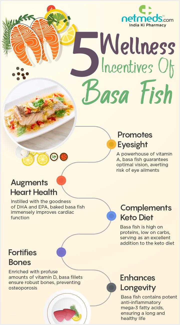 5 Incredible Benefits Of Basa Fish For Overall Health #infographic #Seafood #infographics #Health #Fish #Benefits Of Basa Fish