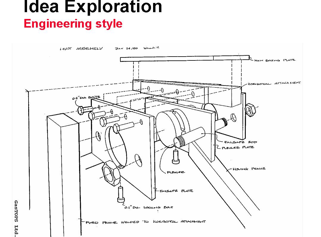 Teacup Blog Mit Product Design Sketching Notes