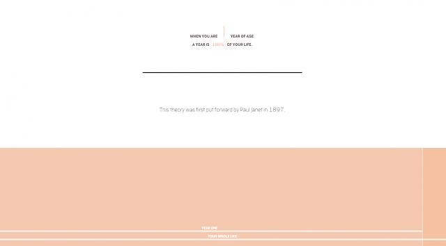 تصوُّر تفاعلي رائع، من قبل المصمم النمساوي ماكسيميليان كينر