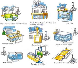 ứng dụng máy thổi khí heywel rss-50 trong hệ thống xử lý nước thải