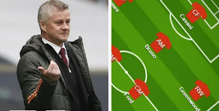 Manchester United's POSSIBLE LINEUP vs Granada based on Spurs win:  McTominay misses out, Fred and Cavani in