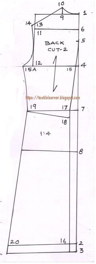Drafting chart of Sherwani