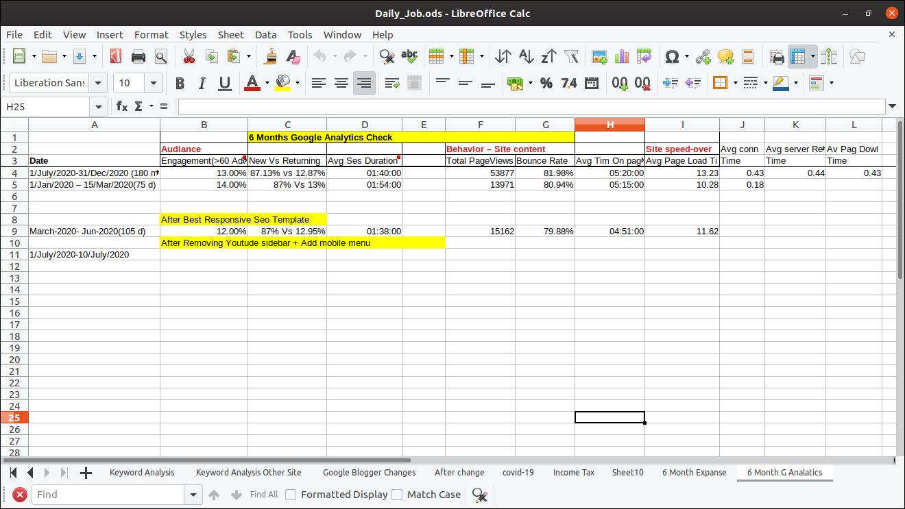 Google anlytics  month checkup checklist