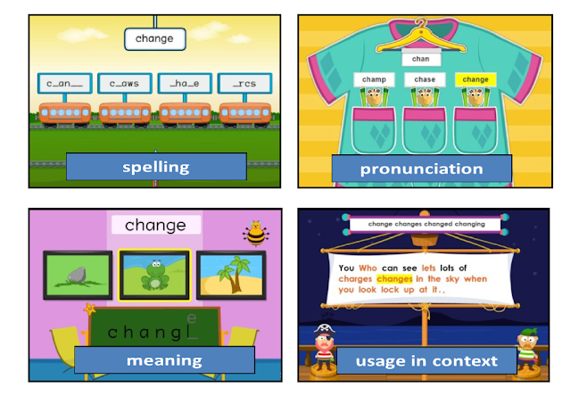 4 screenshots from Reading kingdom showing spelling, pronunciation, meaning, and usage in context skills being worked on
