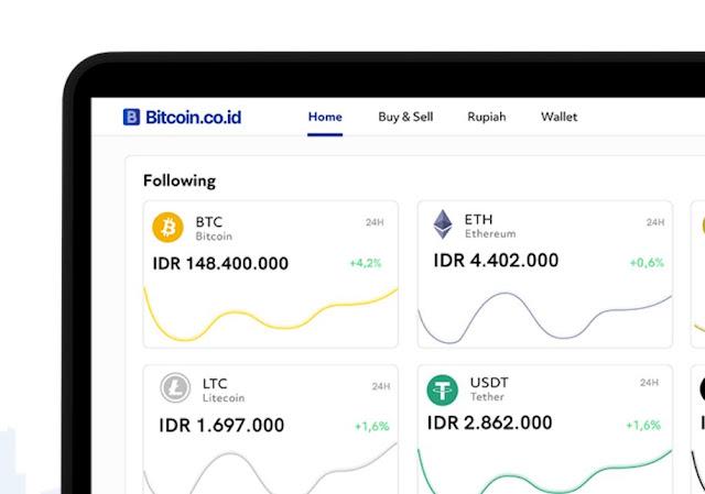 Bitcoin.co.id Diluncurkan Indodax, Mudahkan Transaksi Bitcoin