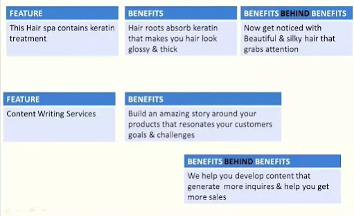 copywriting examples for beginners | how to start with copywriting
