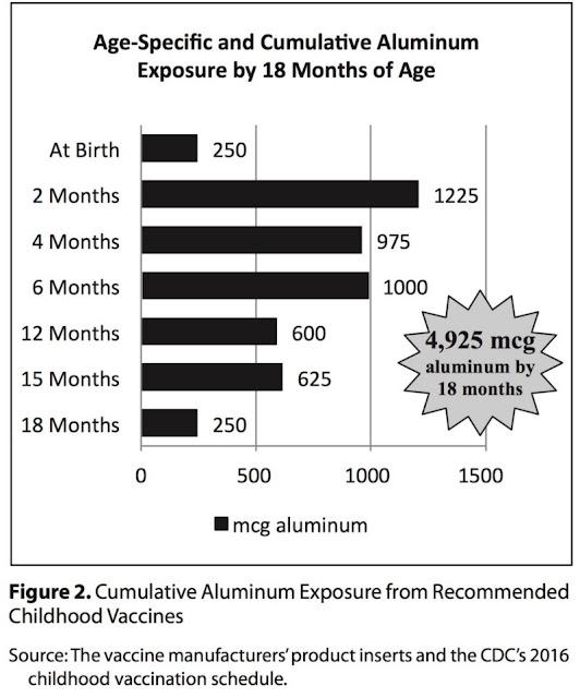 alluminio-cervello-autismo-vaccini