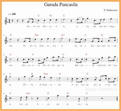 not balok lagu garuda pancasila