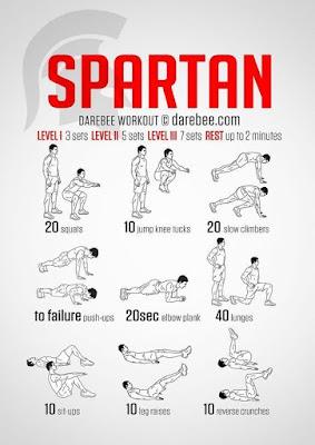 10 Bentuk Latihan Bodyweight di Rumah