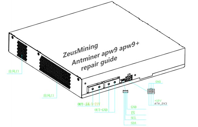 Antminer APW9 and APW9+ repair guide