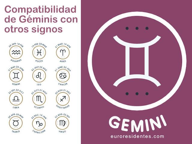 Compatibilidad de signos zodiacales: GÉMINIS
