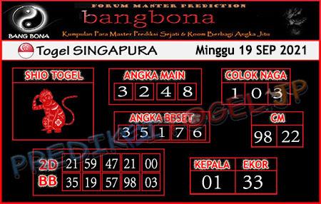 Prediksi Bangbona SGP Minggu 19 September 2021
