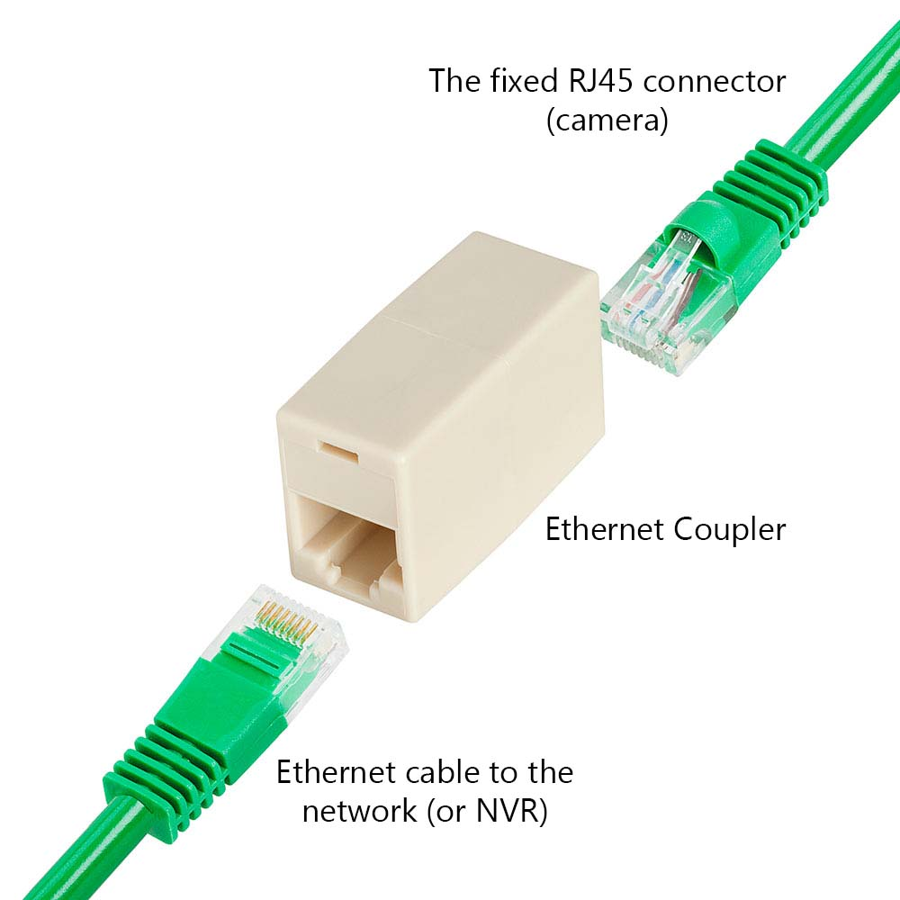 fix IP security camera's damaged RJ45 Ethernet connector