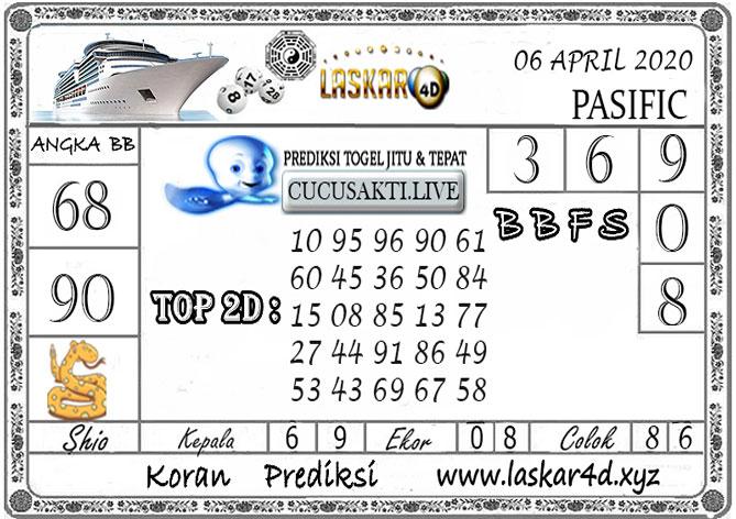 Prediksi Togel PASIFIC LASKAR4D 06 APRIL 2020