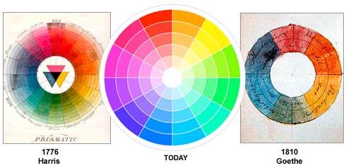 3 lý thuyết màu cơ bản cần nắm rõ khi thiết kế, in ấn amyprint, dịch vụ in ấn hà nội
