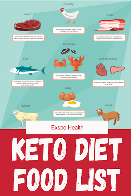 Keto Diet Food List: All You Need to Know
