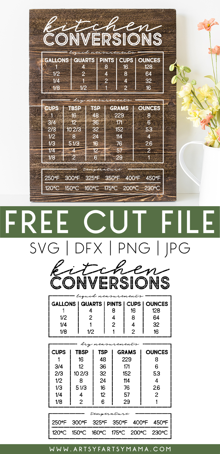 Free Kitchen Conversion Chart Cut File
