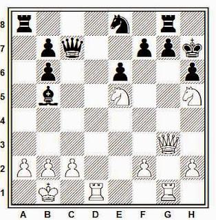 Posición de la partida de ajedrez Horvath - Eperjesi (Budapest, 1971)
