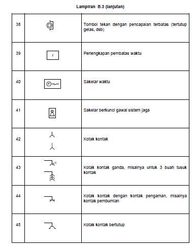 Diagram Garis Tunggal Engine Control Wiring Diagram