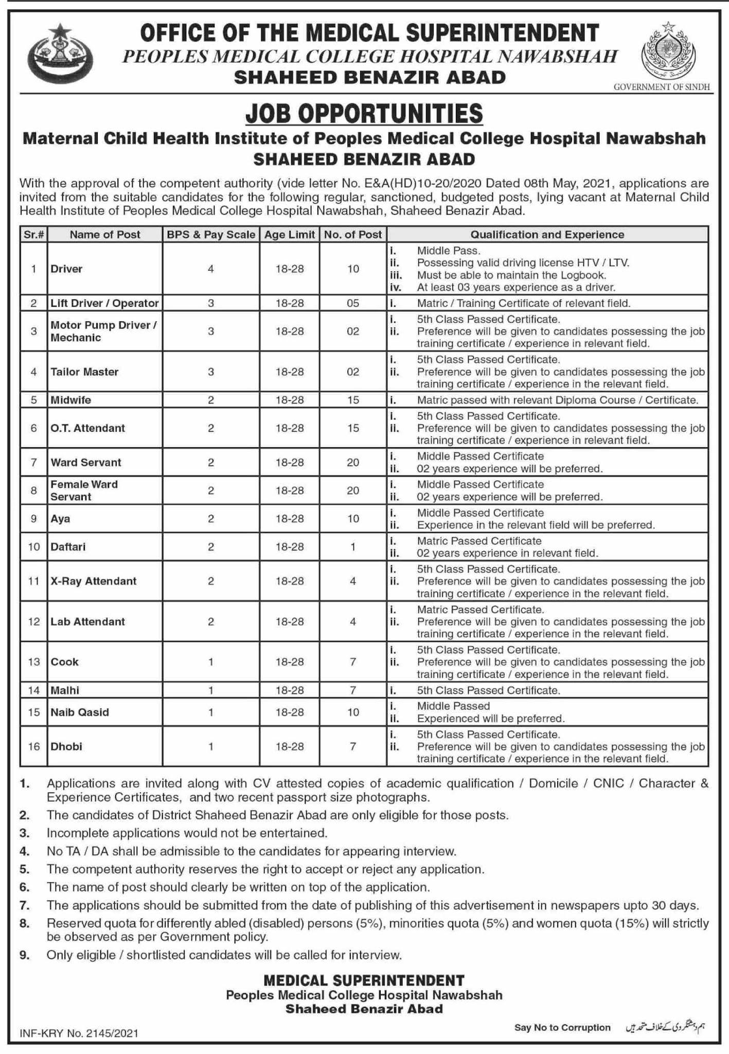 Peoples Medical College Hospital Nawabshah Jobs 2021 in Pakistan
