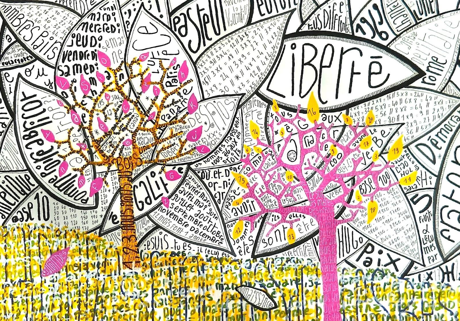 Arysque f vrier 2017 for Jardin truillot