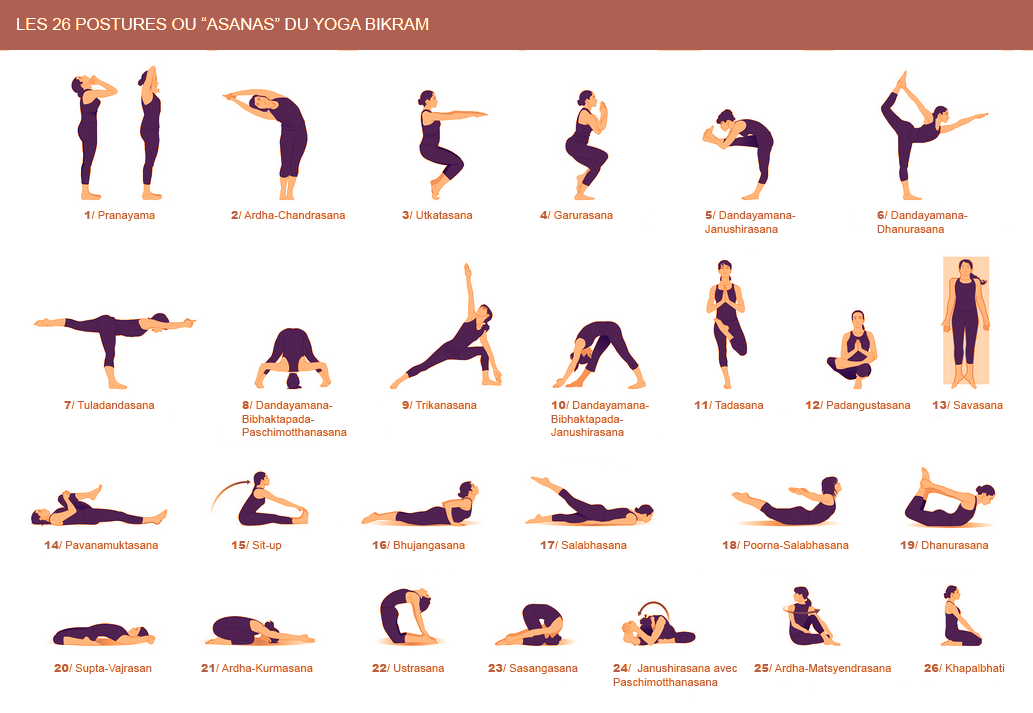 yoga: Understanding Five Top Yoga Types In 5 Simple Steps