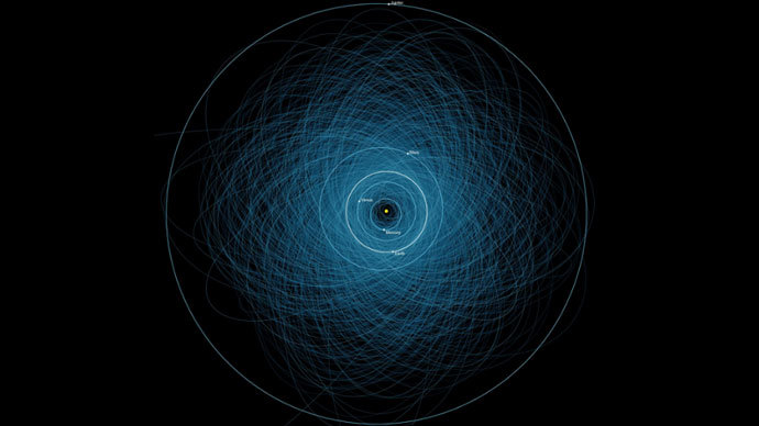 asteroid circling earth - photo #32